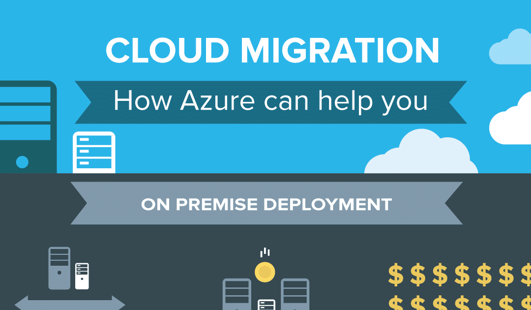 Cloud-Migration-Infographic-Avaelgo-FB