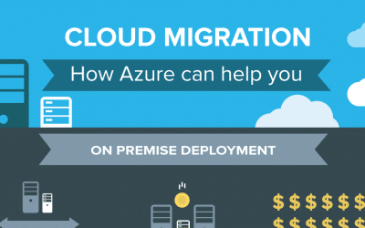 Infographic: Cloud Migration and How Azure Can Help Your Business
