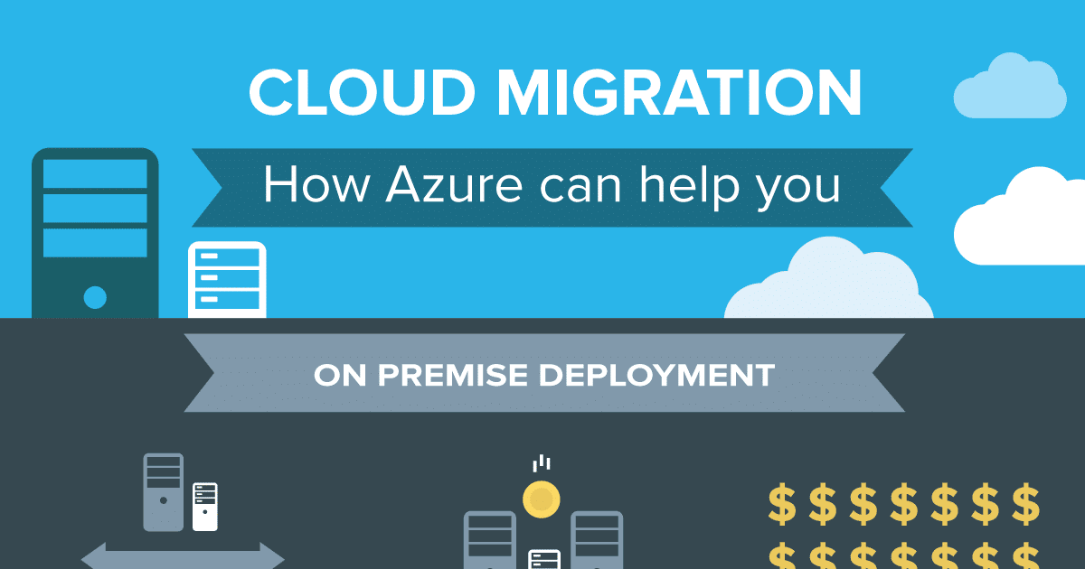 Infographic Cloud Migration And How Azure Can Help Your