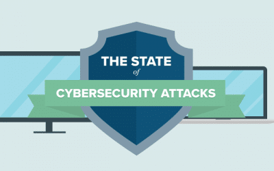 State of Cybersecurity Attacks [Infographic]